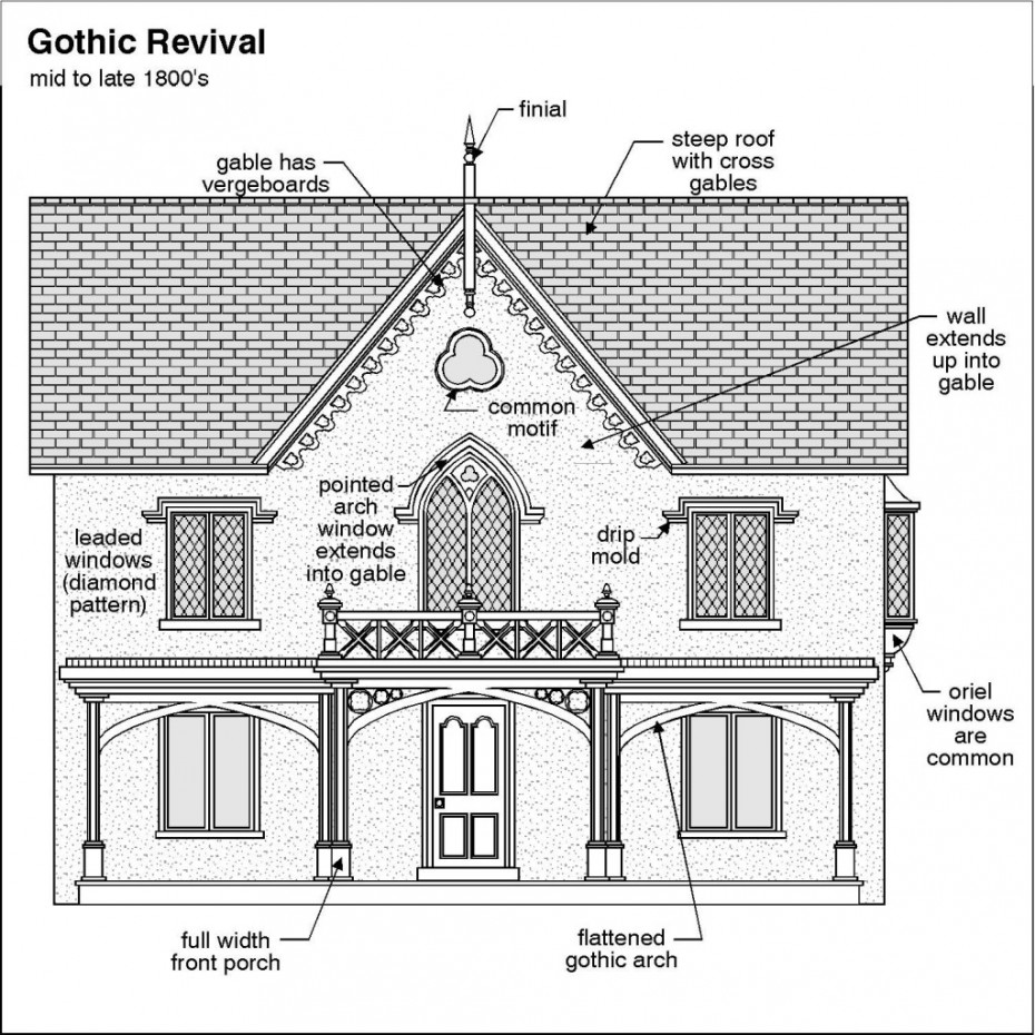 A-Pro New Orleans knows how to inspect your gothic revival home